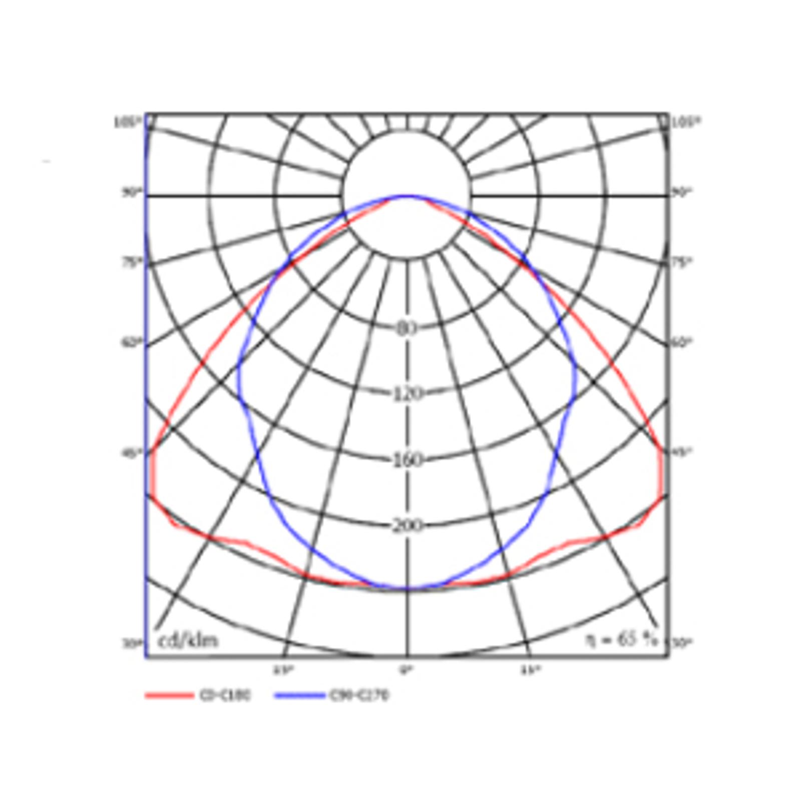 Fladt gitter påbygningsarmatur T8 BAP 58 W 2 lys
