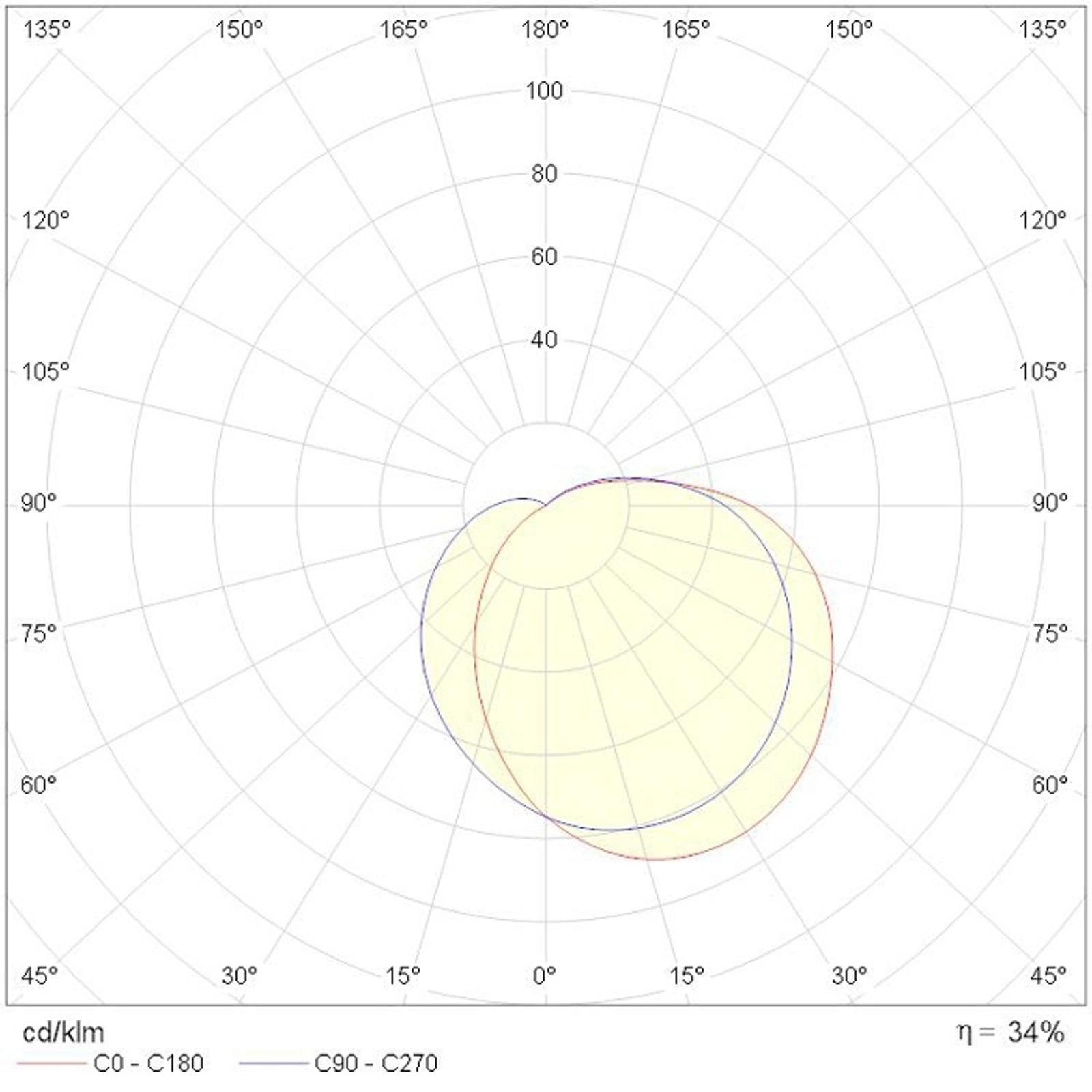 EKO+21 - zeitlose Außenwandleuchte